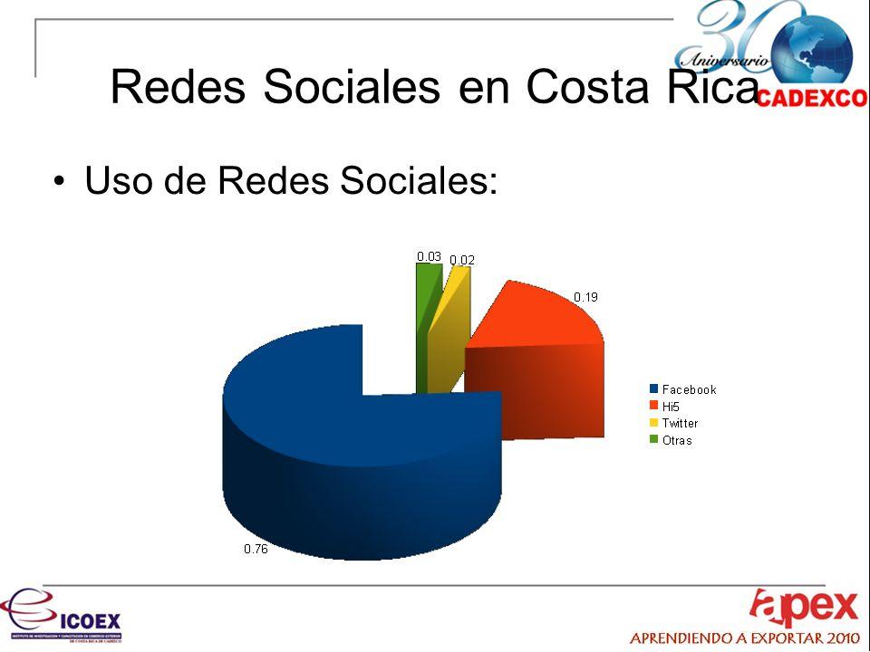 Redes Sociales en Costa Rica