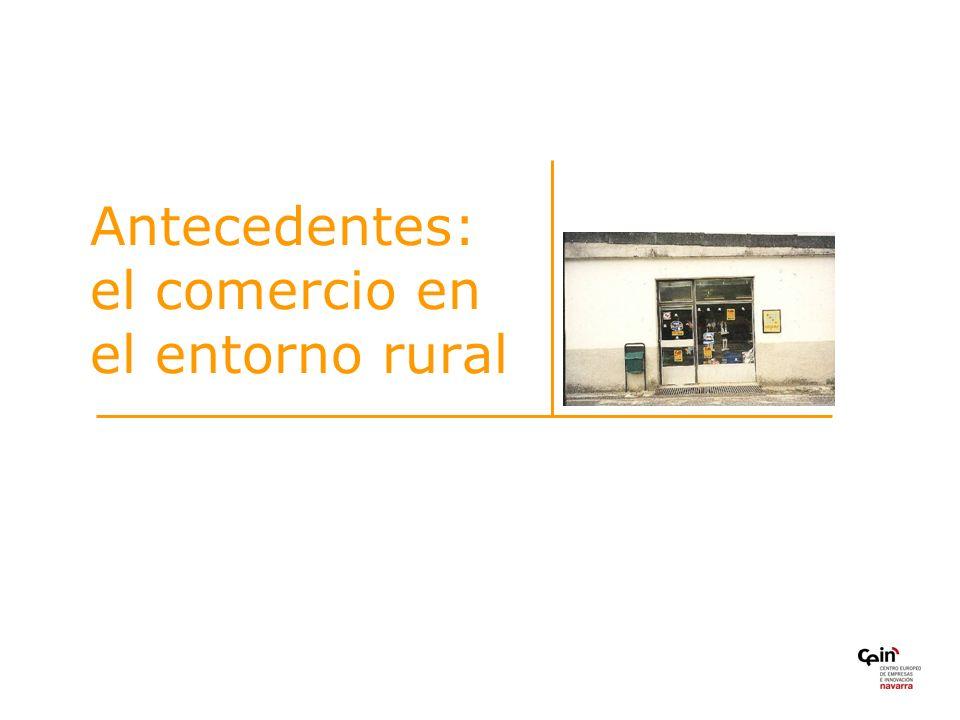 Antecedentes: el comercio en el entorno rural