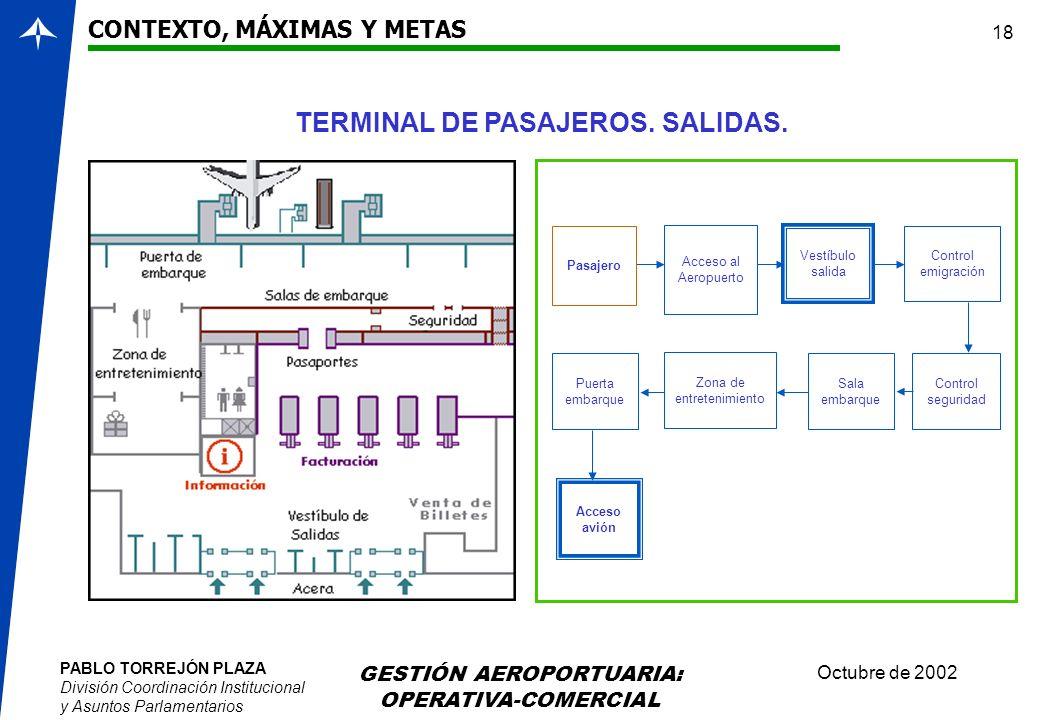 TERMINAL DE PASAJEROS. SALIDAS.