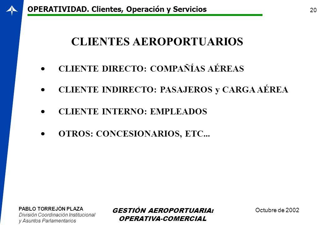 CLIENTES AEROPORTUARIOS