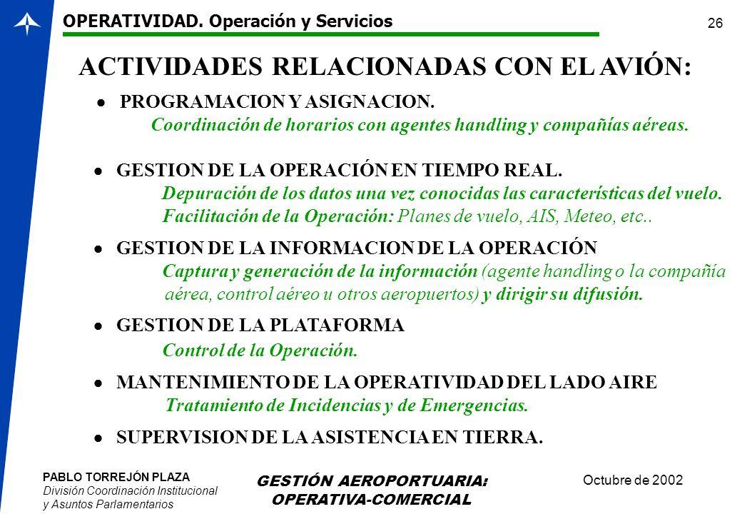 ACTIVIDADES RELACIONADAS CON EL AVIÓN: