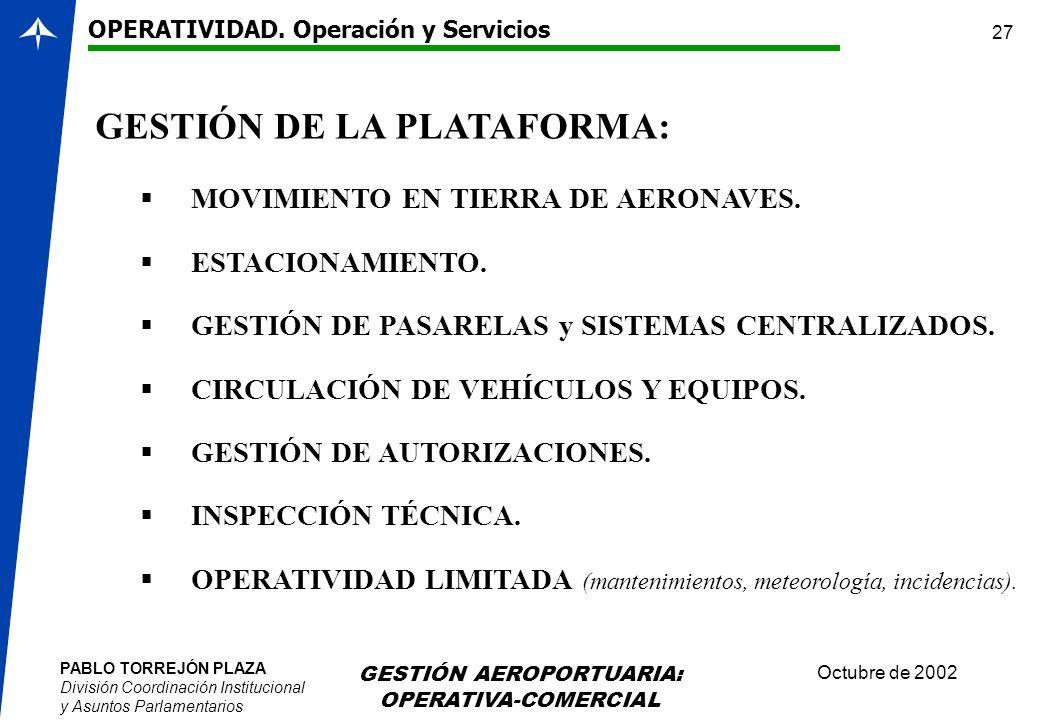 GESTIÓN DE LA PLATAFORMA: