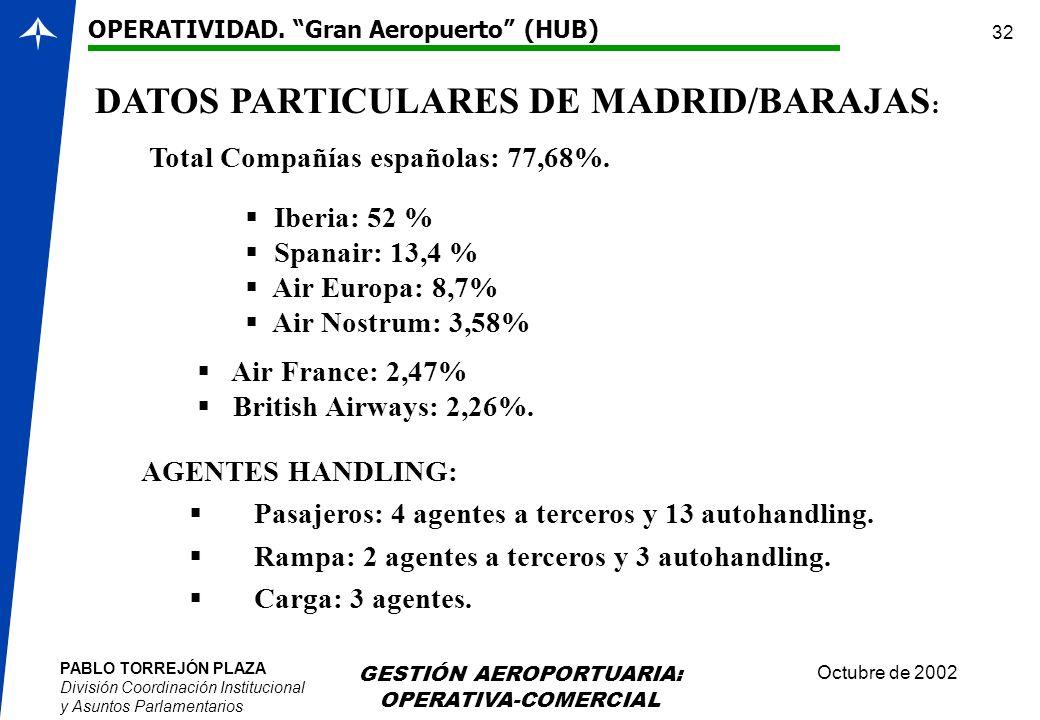 DATOS PARTICULARES DE MADRID/BARAJAS: