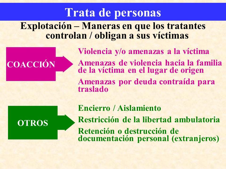 Trata de personas Explotación – Maneras en que los tratantes controlan / obligan a sus víctimas. COACCIÓN.