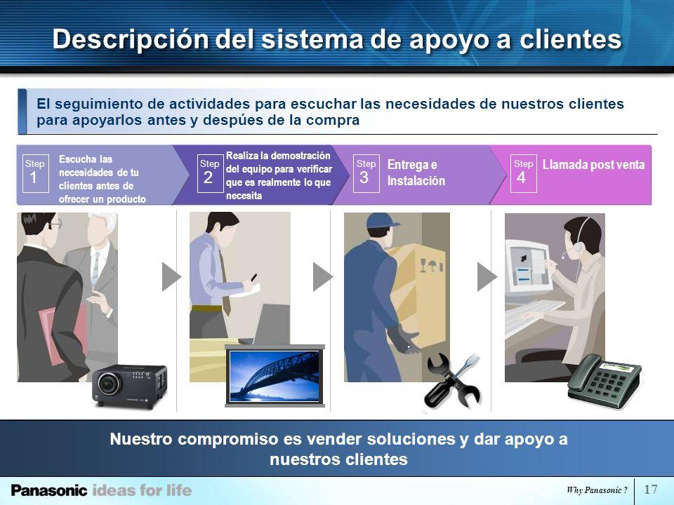 Descripción del sistema de apoyo a clientes
