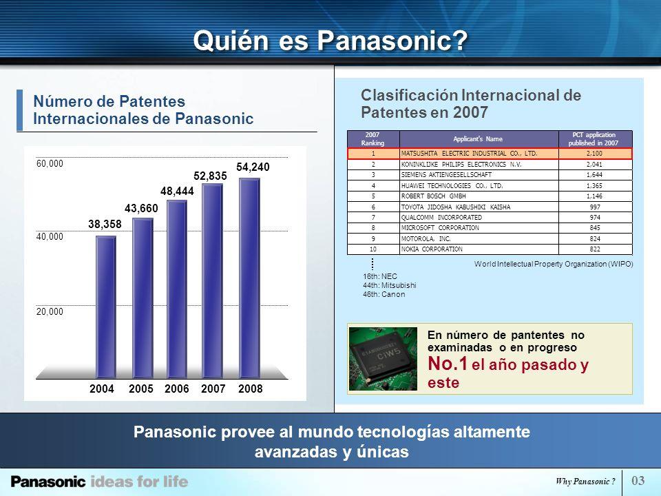 Panasonic provee al mundo tecnologías altamente avanzadas y únicas