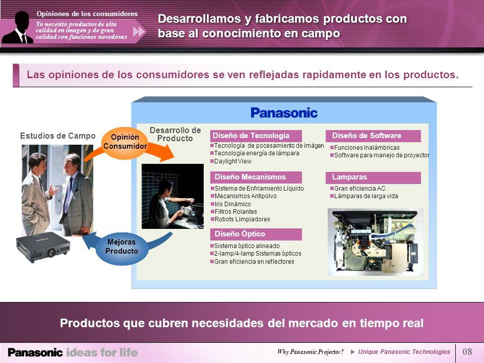 Productos que cubren necesidades del mercado en tiempo real