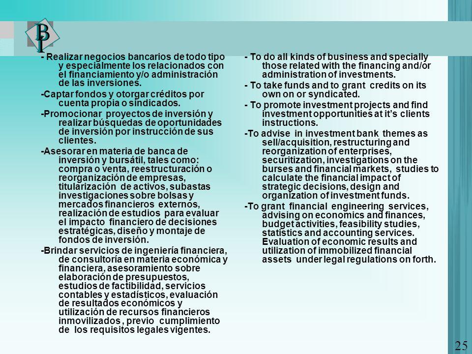 - Realizar negocios bancarios de todo tipo y especialmente los relacionados con el financiamiento y/o administración de las inversiones.