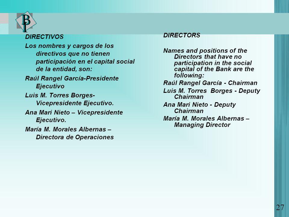 DIRECTIVOS Los nombres y cargos de los directivos que no tienen participación en el capital social de la entidad, son: