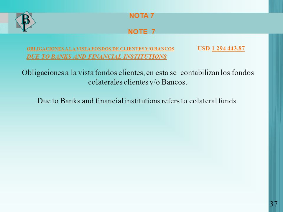 Due to Banks and financial institutions refers to colateral funds.