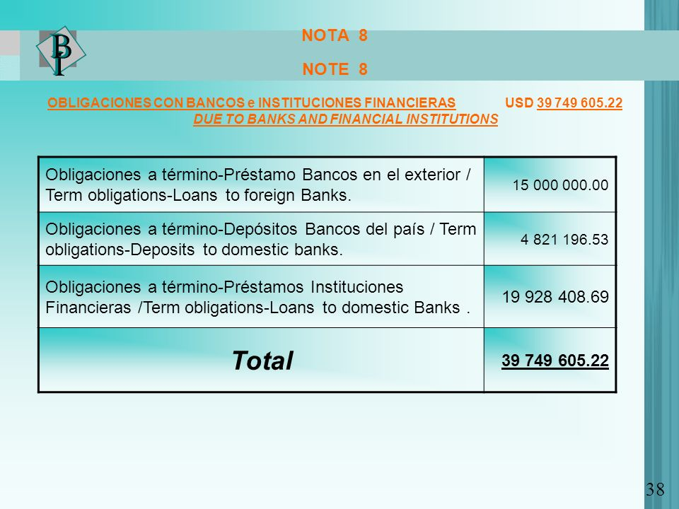 NOTA 8 NOTE 8 OBLIGACIONES CON BANCOS e INSTITUCIONES FINANCIERAS USD 39 749 605.22 DUE TO BANKS AND FINANCIAL INSTITUTIONS