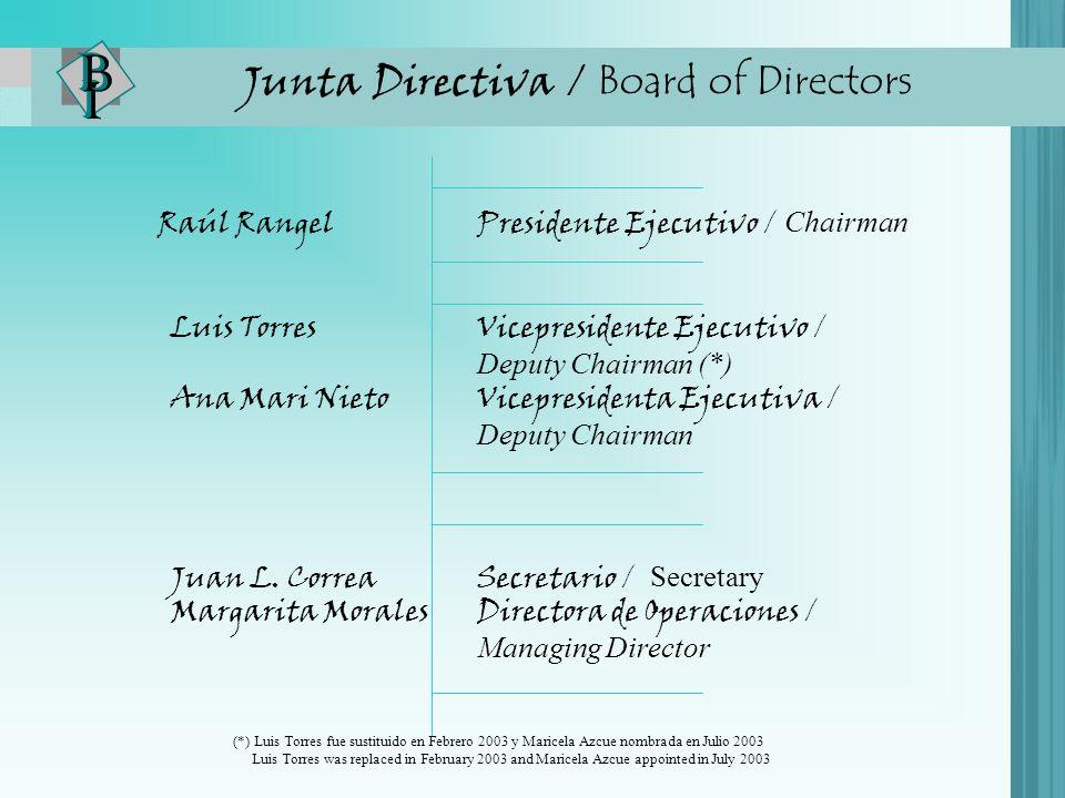 Junta Directiva / Board of Directors