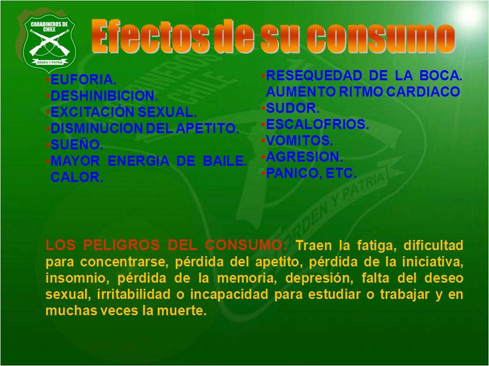 Efectos de su consumo RESEQUEDAD DE LA BOCA. AUMENTO RITMO CARDIACO. SUDOR. ESCALOFRIOS. VOMITOS.