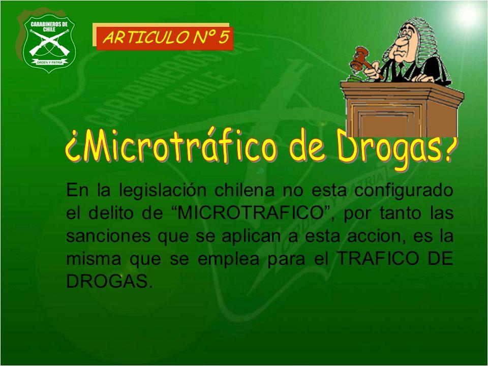 ¿Microtráfico de Drogas