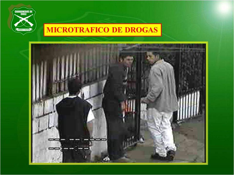 MICROTRAFICO DE DROGAS