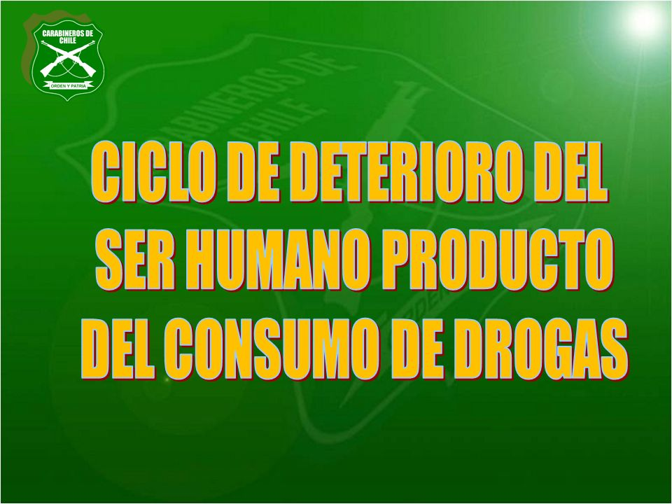 CICLO DE DETERIORO DEL SER HUMANO PRODUCTO DEL CONSUMO DE DROGAS