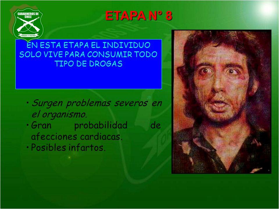 EN ESTA ETAPA EL INDIVIDUO SOLO VIVE PARA CONSUMIR TODO TIPO DE DROGAS