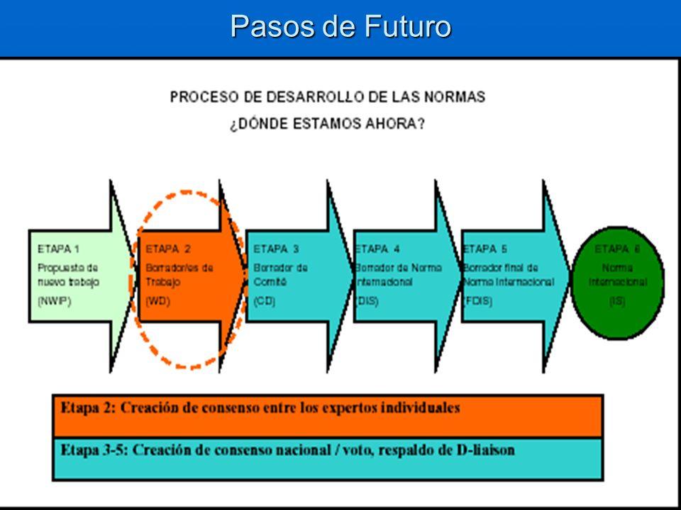 Pasos de Futuro