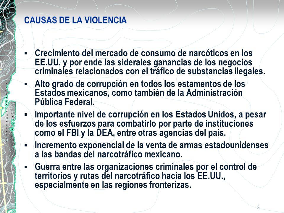 CAUSAS DE LA VIOLENCIA