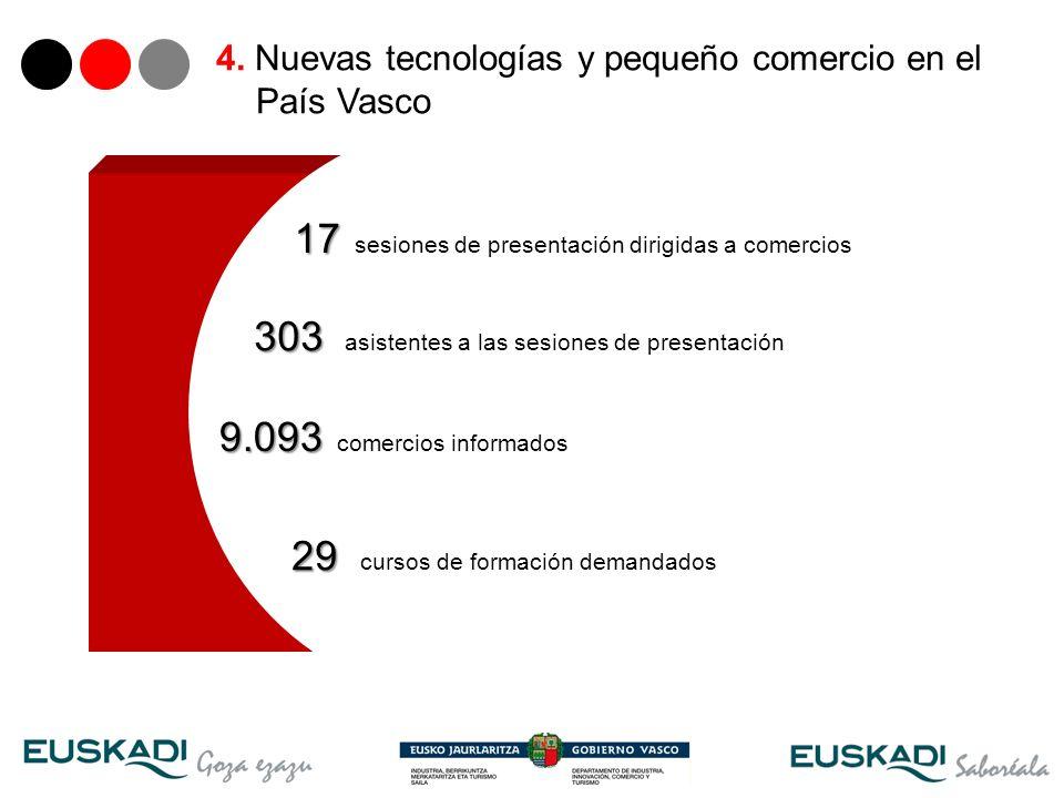 17 sesiones de presentación dirigidas a comercios