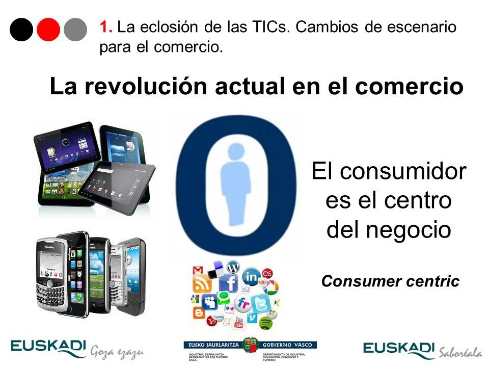 El consumidor es el centro del negocio