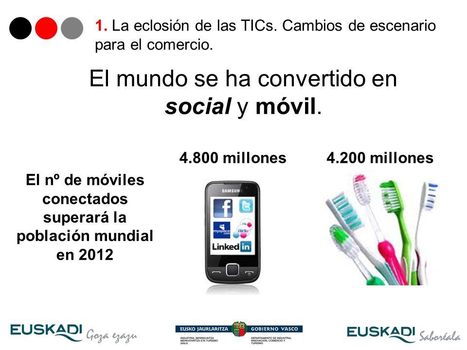 El nº de móviles conectados superará la población mundial en 2012