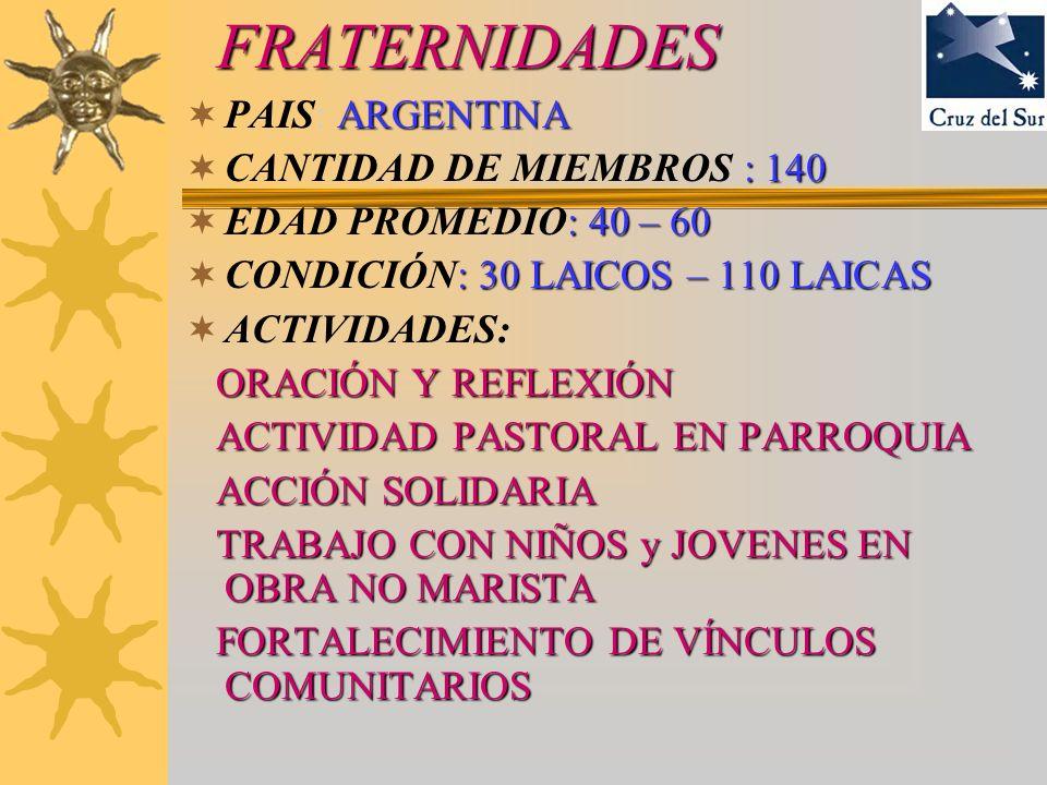 FRATERNIDADES PAIS: ARGENTINA CANTIDAD DE MIEMBROS : 140