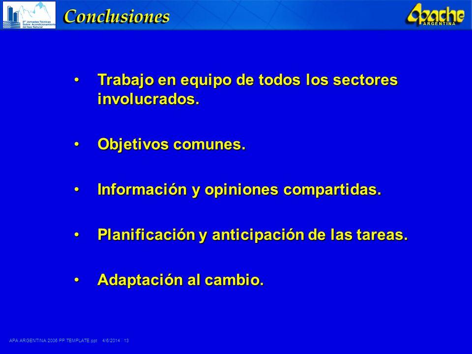 Conclusiones Trabajo en equipo de todos los sectores involucrados.