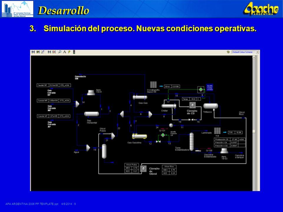 Desarrollo Simulación del proceso. Nuevas condiciones operativas.