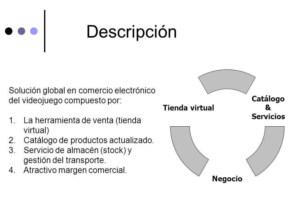 Descripción Solución global en comercio electrónico
