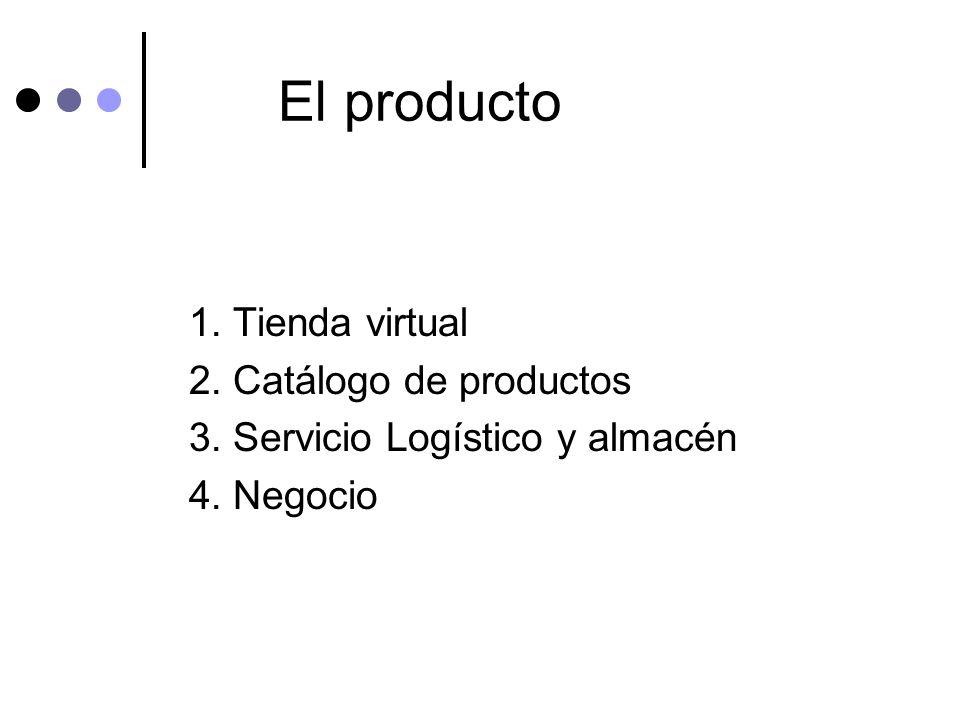 El producto 1. Tienda virtual 2. Catálogo de productos