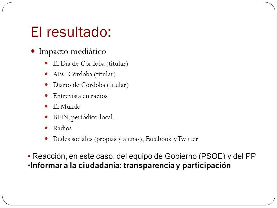 El resultado: Impacto mediático El Día de Córdoba (titular)