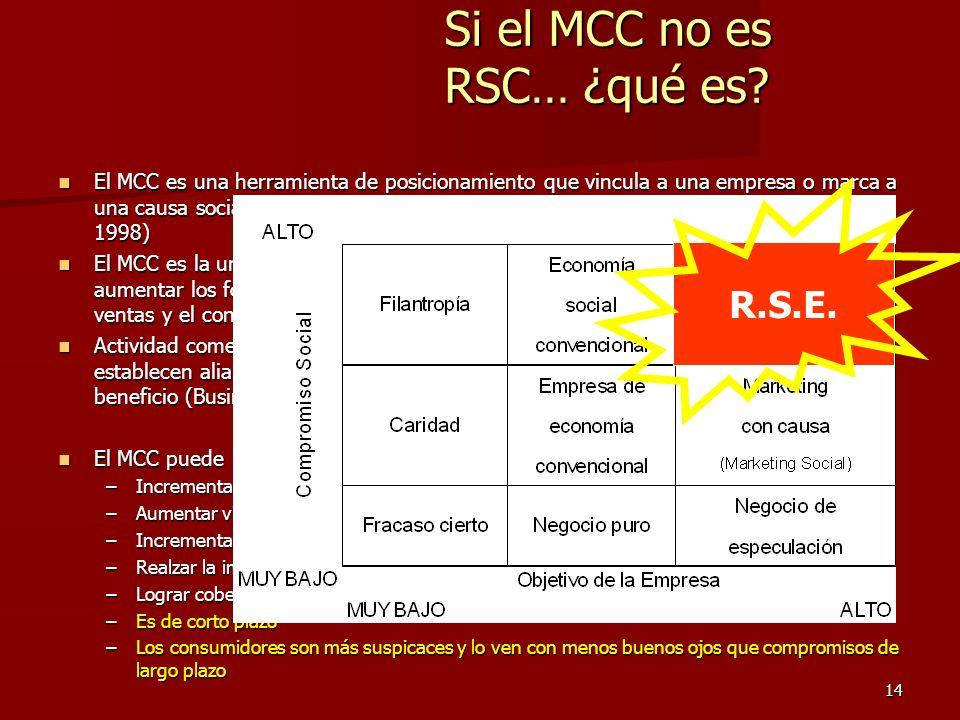 Si el MCC no es RSC… ¿qué es