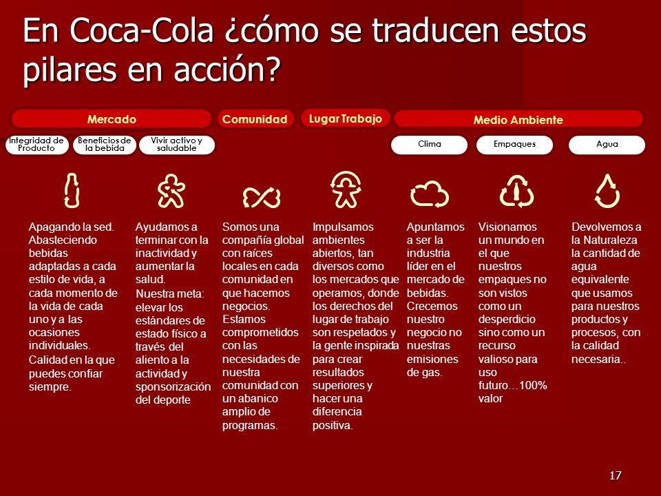 En Coca-Cola ¿cómo se traducen estos pilares en acción