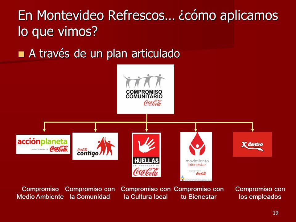 En Montevideo Refrescos… ¿cómo aplicamos lo que vimos