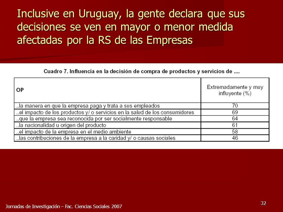 Inclusive en Uruguay, la gente declara que sus decisiones se ven en mayor o menor medida afectadas por la RS de las Empresas