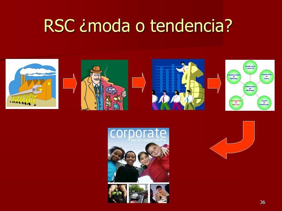 RSC ¿moda o tendencia