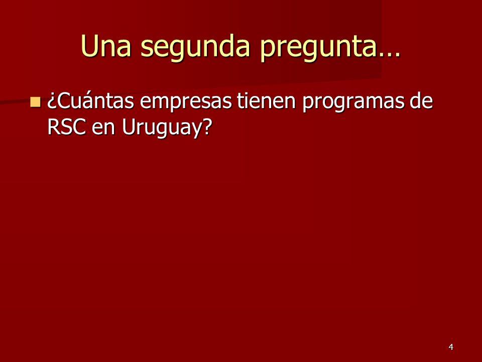 Una segunda pregunta… ¿Cuántas empresas tienen programas de RSC en Uruguay