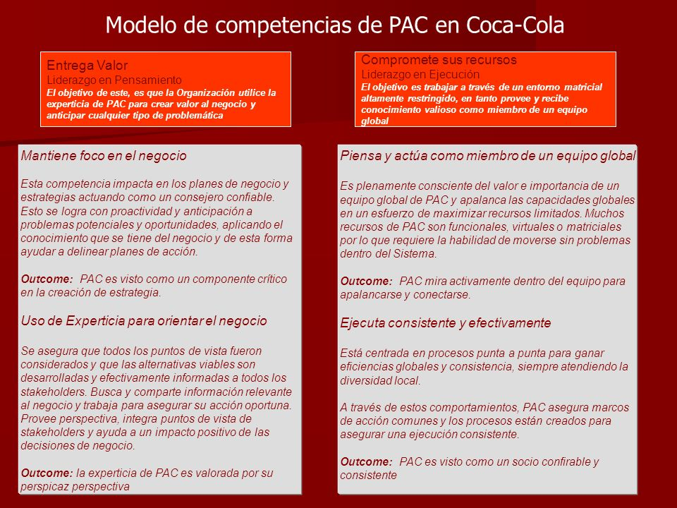 Modelo de competencias de PAC en Coca-Cola
