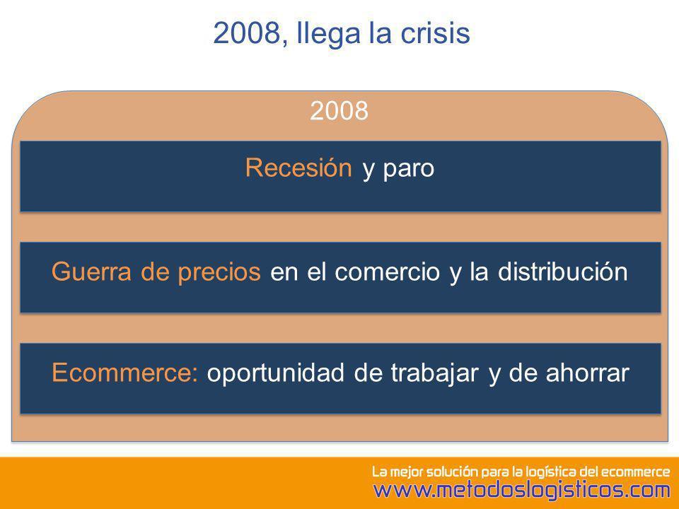 2008, llega la crisis 2008 Recesión y paro