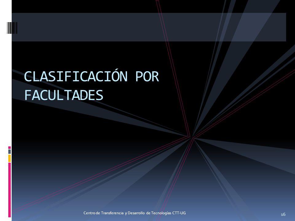 CLASIFICACIÓN POR FACULTADES
