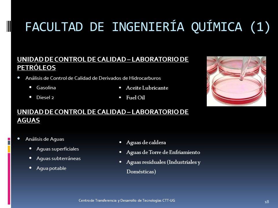 FACULTAD DE INGENIERÍA QUÍMICA (1)