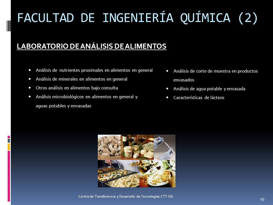 FACULTAD DE INGENIERÍA QUÍMICA (2)