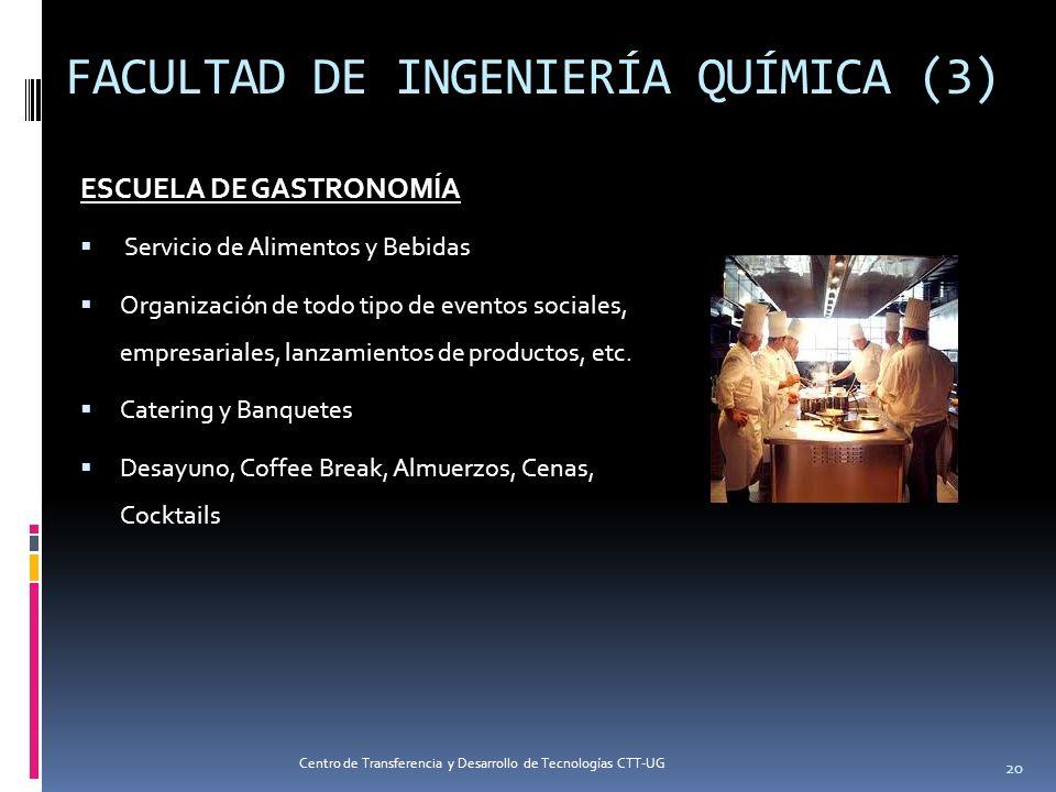 FACULTAD DE INGENIERÍA QUÍMICA (3)