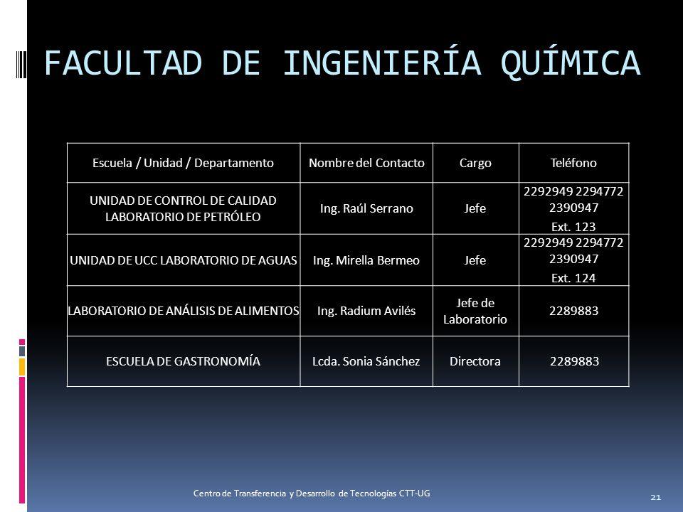 FACULTAD DE INGENIERÍA QUÍMICA