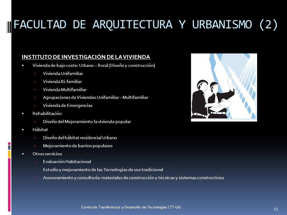 FACULTAD DE ARQUITECTURA Y URBANISMO (2)
