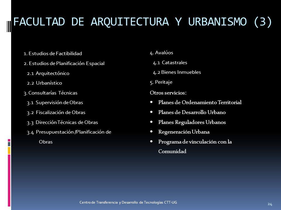 FACULTAD DE ARQUITECTURA Y URBANISMO (3)