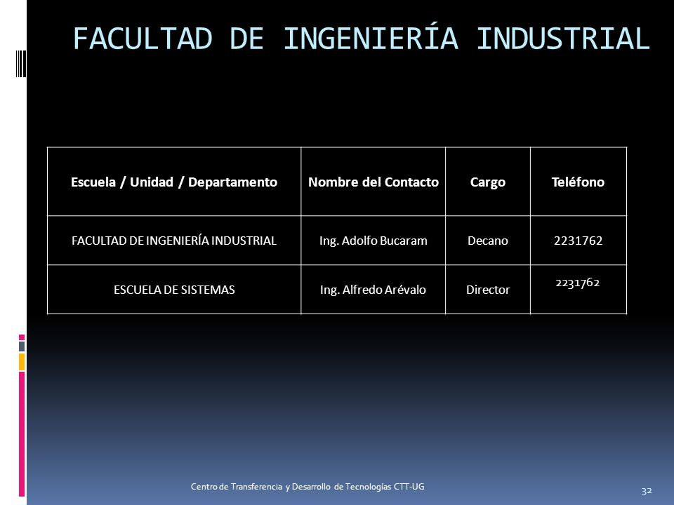 FACULTAD DE INGENIERÍA INDUSTRIAL