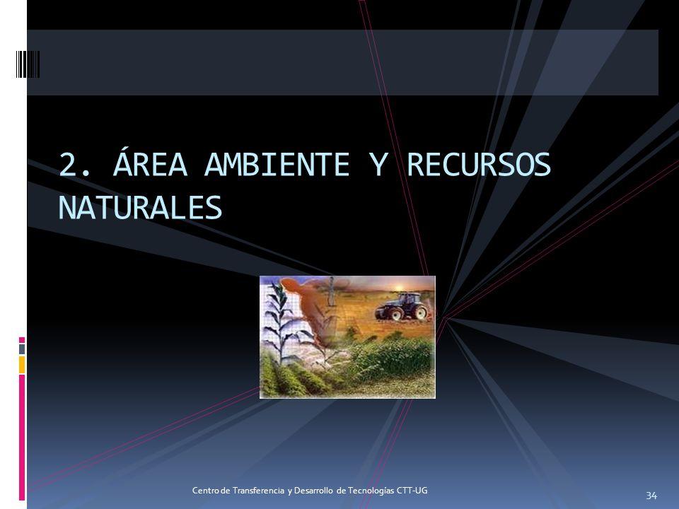 2. ÁREA AMBIENTE Y RECURSOS NATURALES