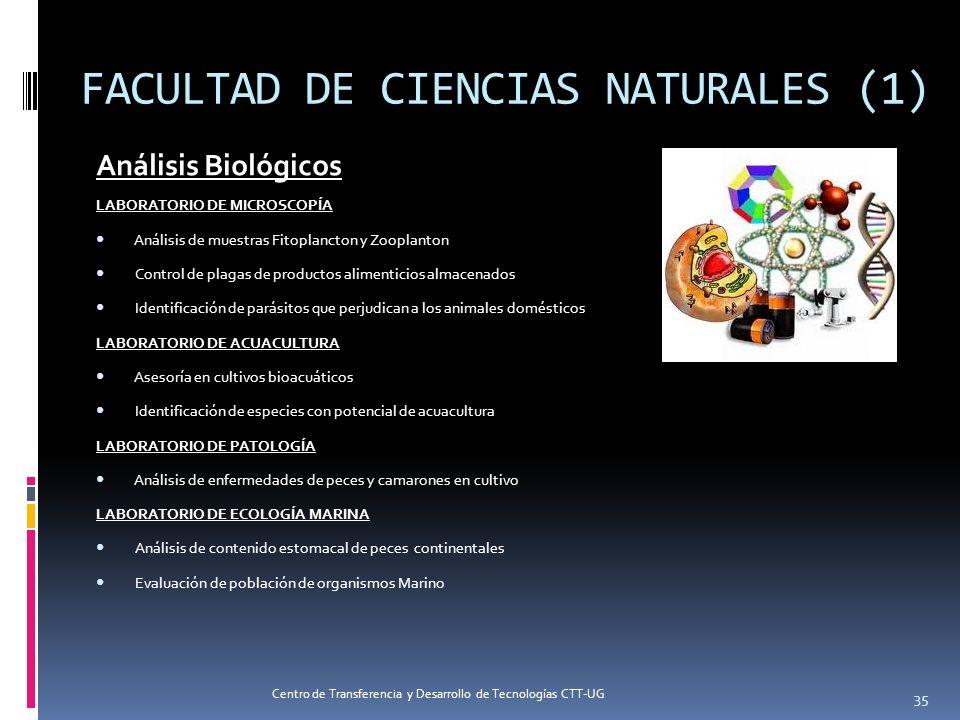 FACULTAD DE CIENCIAS NATURALES (1)